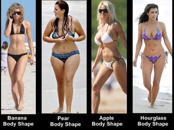 717babb0d8 ... of these body types and the respective fruit or time keeping device  they represent
